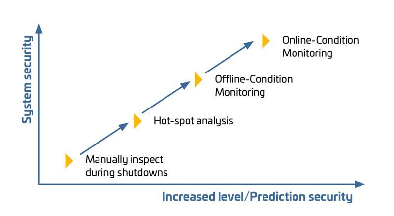 diagramm_hot-spot_analysis