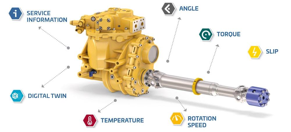 Walterscheid Smart and Connected Powertrain Solutions